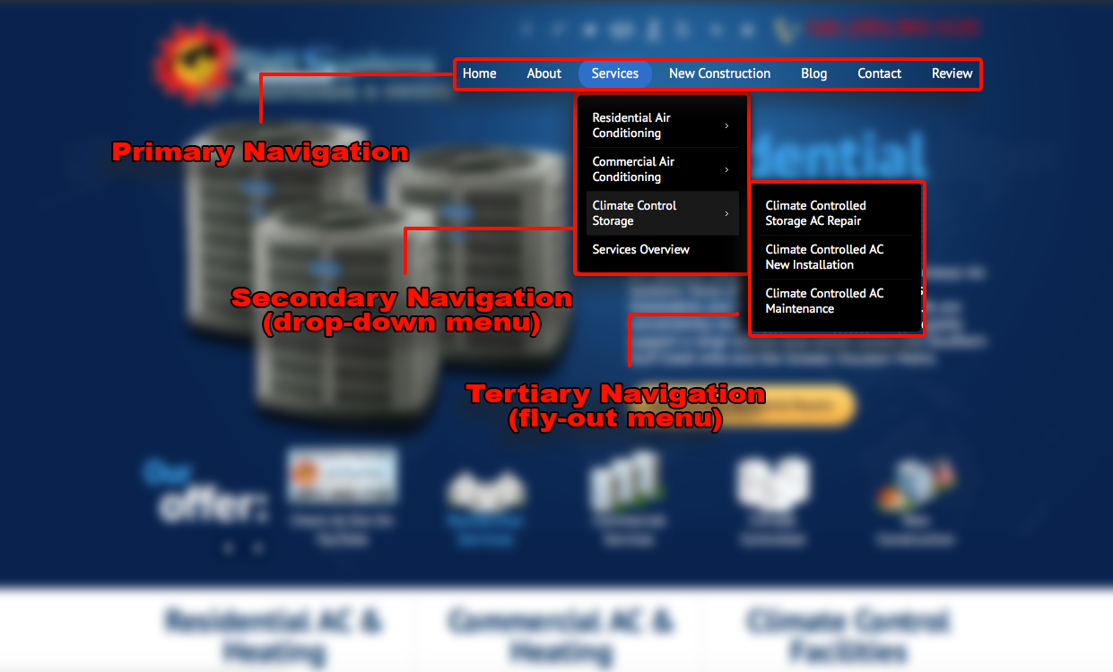 Navigational pricing for website design